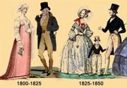 服装设计师职业道德与基础